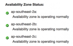 AWS Sydney Availability Zone